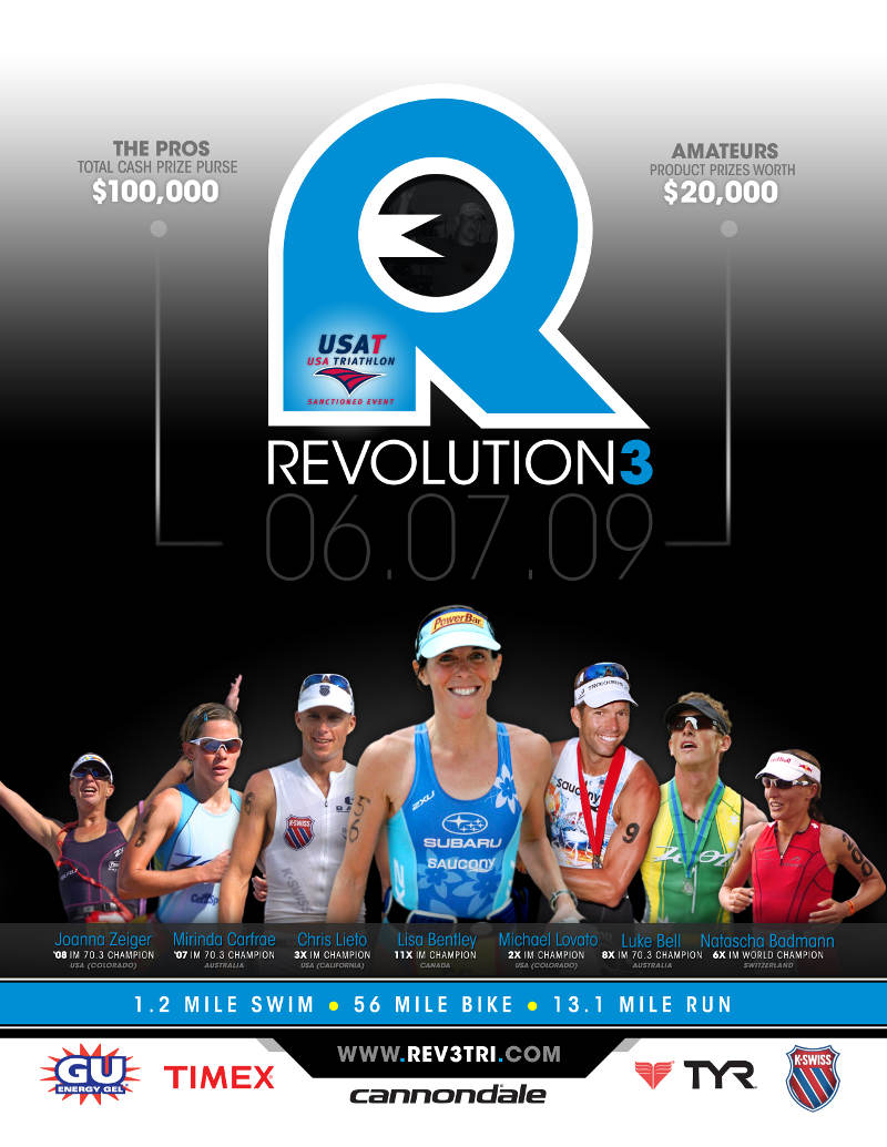 Rev3Tri Coupon Code